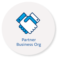 /s/PC-icon_PartnerBusinessOrg.png?v=2