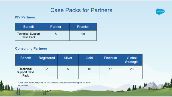Partner_Case_Packsv2.PNG